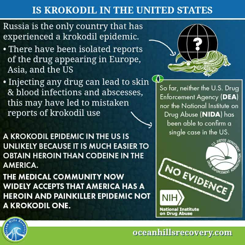 Is Krokodil used in the United States?